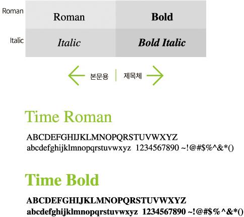본문용 Time Roman, Time Roman Italic, 제목체  Time Roman Bold, Time Roman Bold Italic